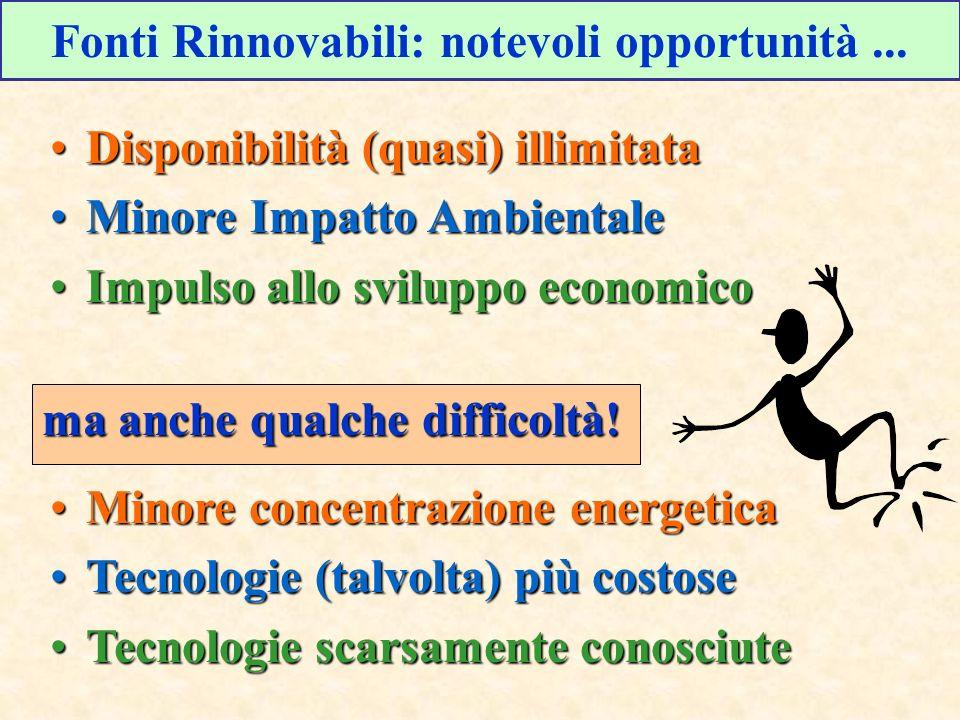 Fonti Rinnovabili: notevoli opportunità ...