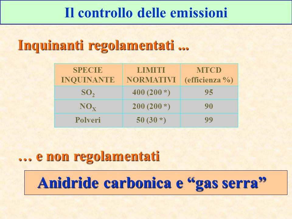 Il controllo delle emissioni