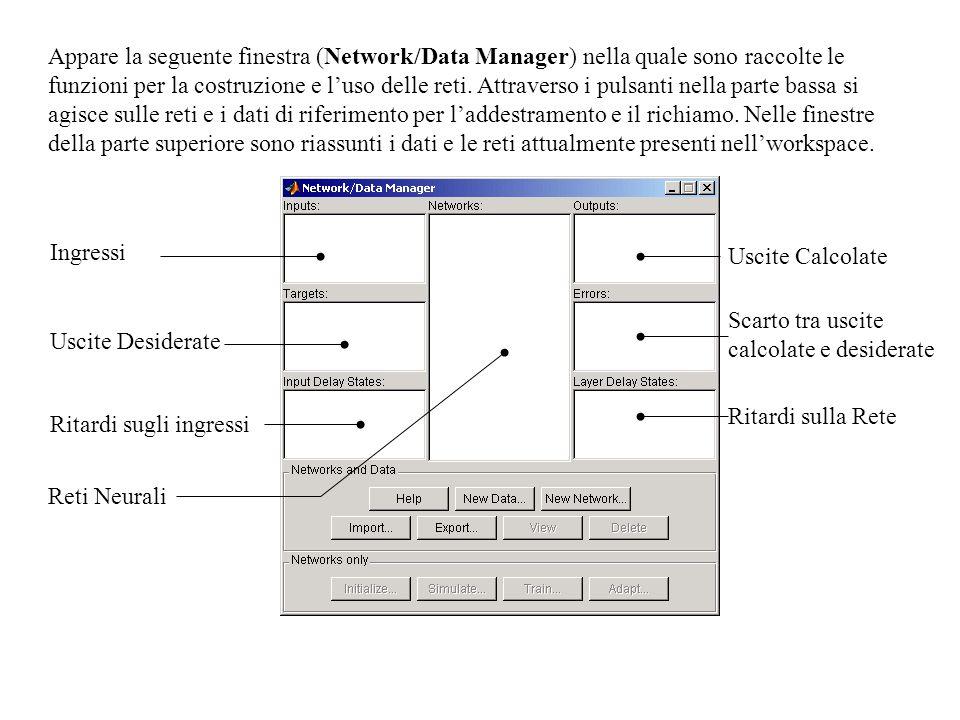 Appare la seguente finestra (Network/Data Manager) nella quale sono raccolte le funzioni per la costruzione e l'uso delle reti. Attraverso i pulsanti nella parte bassa si agisce sulle reti e i dati di riferimento per l'addestramento e il richiamo. Nelle finestre della parte superiore sono riassunti i dati e le reti attualmente presenti nell'workspace.