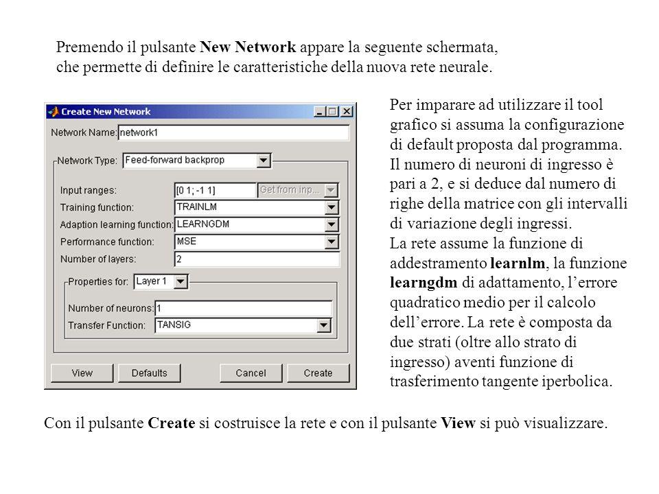 Premendo il pulsante New Network appare la seguente schermata, che permette di definire le caratteristiche della nuova rete neurale.