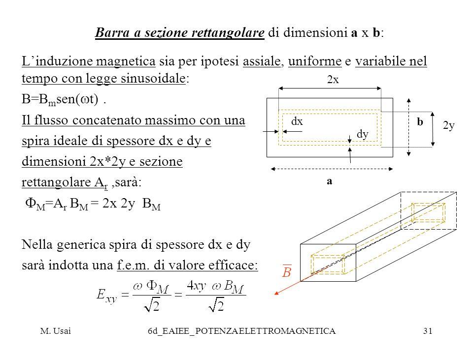 Barra a sezione rettangolare di dimensioni a x b: