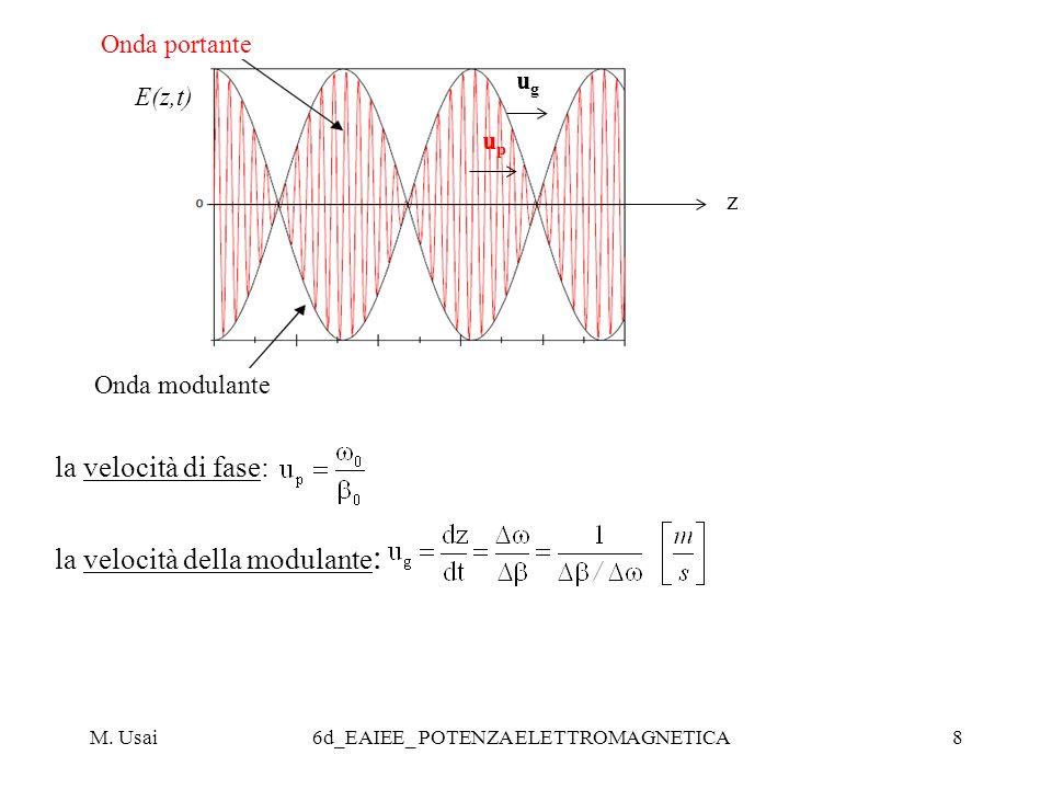 6d_EAIEE_ POTENZA ELETTROMAGNETICA