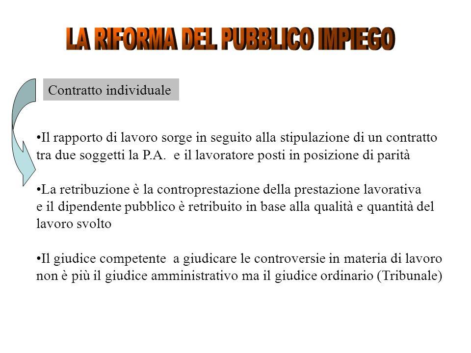 LA RIFORMA DEL PUBBLICO IMPIEGO