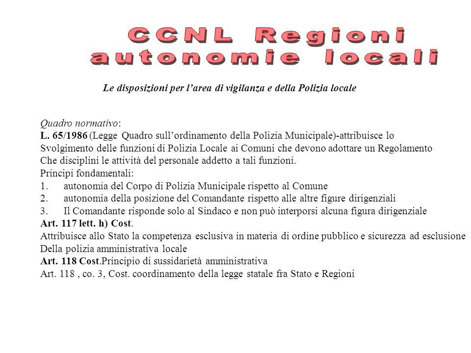 CCNL Regioni autonomie locali
