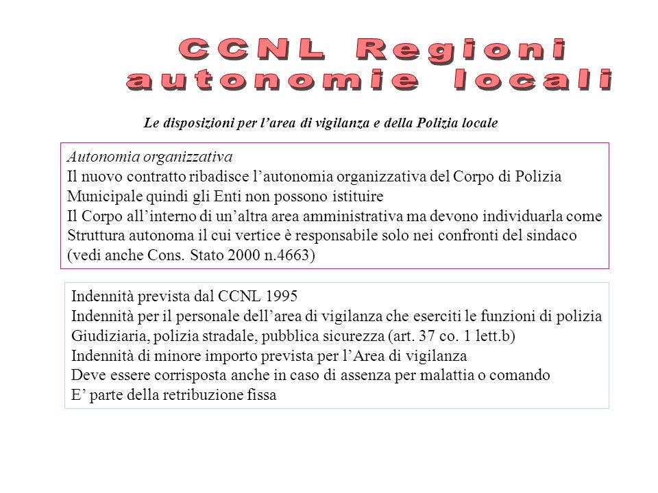 CCNL Regioni autonomie locali Autonomia organizzativa