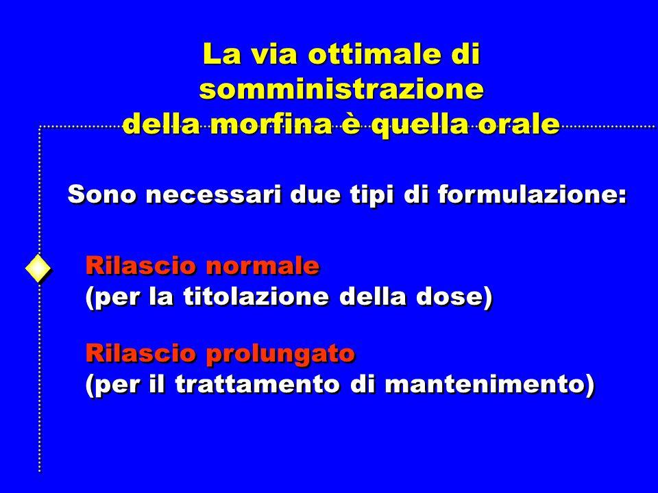 La via ottimale di somministrazione della morfina è quella orale