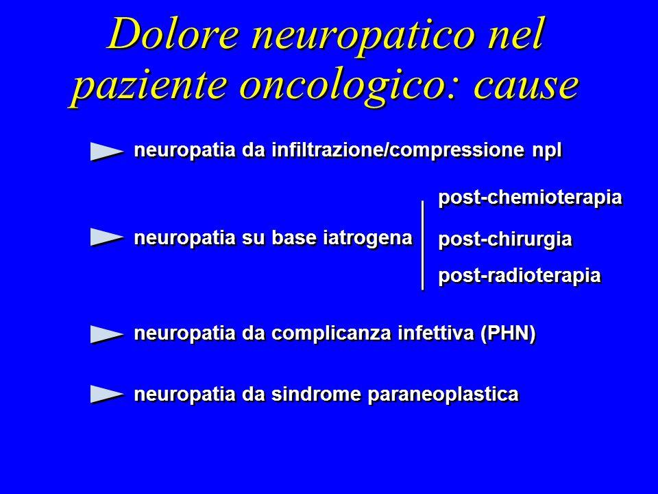 Dolore neuropatico nel paziente oncologico: cause