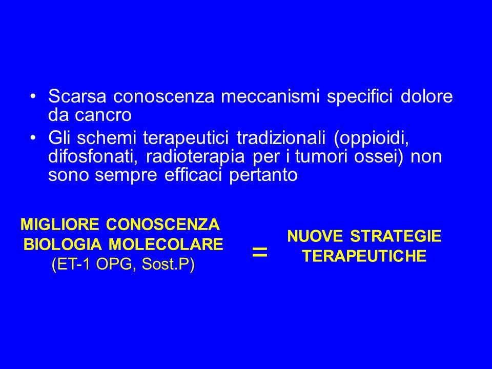 = Scarsa conoscenza meccanismi specifici dolore da cancro