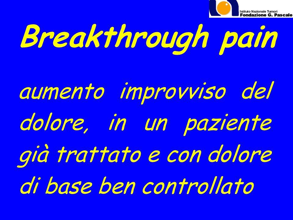 Breakthrough pain aumento improvviso del dolore, in un paziente già trattato e con dolore di base ben controllato.