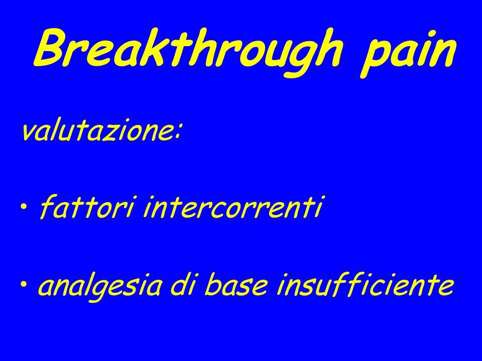 Breakthrough pain valutazione: fattori intercorrenti