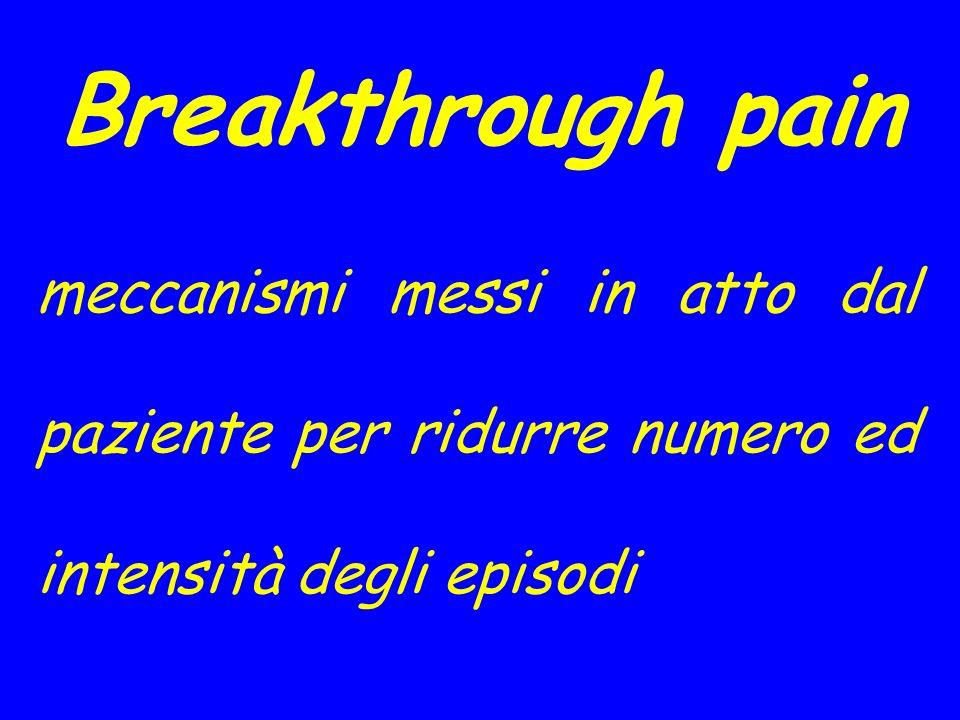 Breakthrough pain meccanismi messi in atto dal paziente per ridurre numero ed intensità degli episodi.