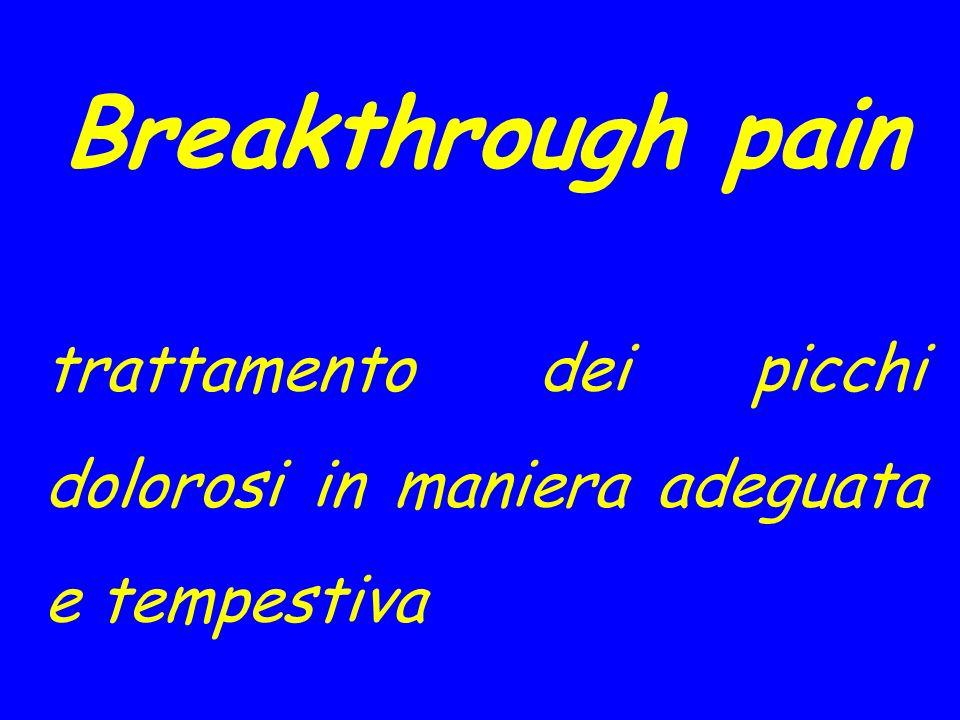 trattamento dei picchi dolorosi in maniera adeguata e tempestiva