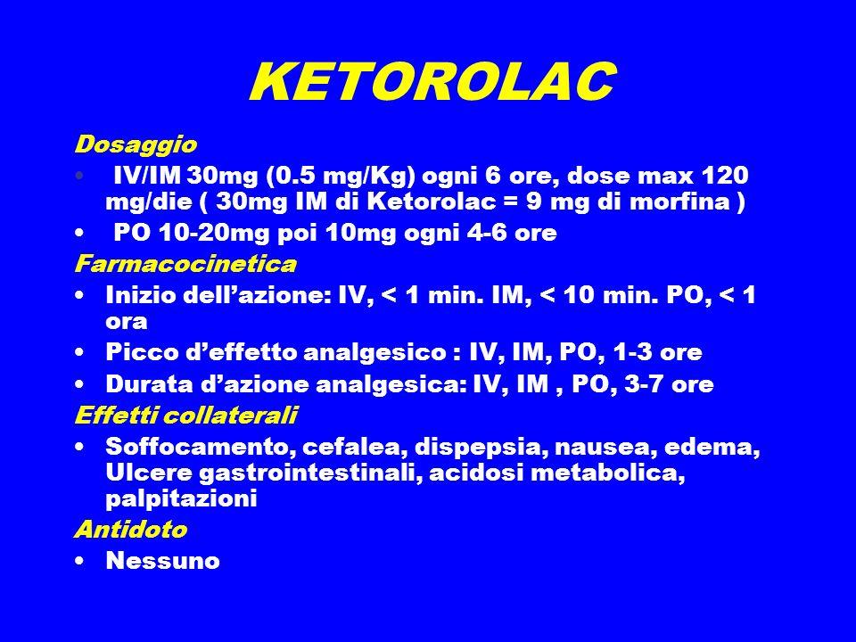 KETOROLAC Dosaggio. IV/IM 30mg (0.5 mg/Kg) ogni 6 ore, dose max 120 mg/die ( 30mg IM di Ketorolac = 9 mg di morfina )