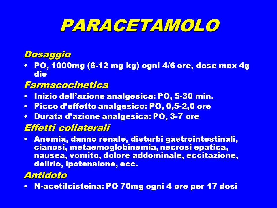PARACETAMOLO Dosaggio Farmacocinetica Effetti collaterali Antidoto