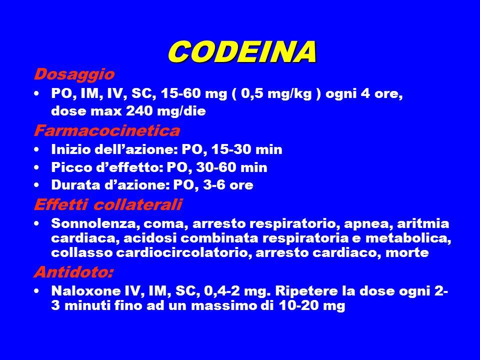 CODEINA Dosaggio Farmacocinetica Effetti collaterali Antidoto: