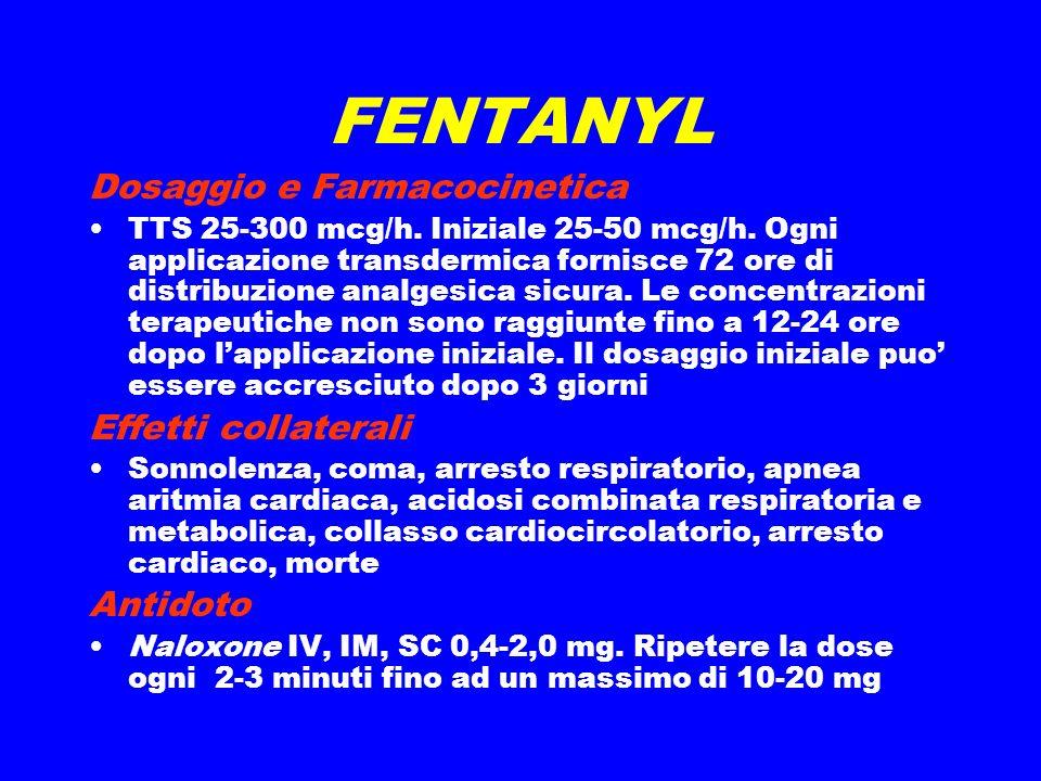 FENTANYL Dosaggio e Farmacocinetica Effetti collaterali Antidoto