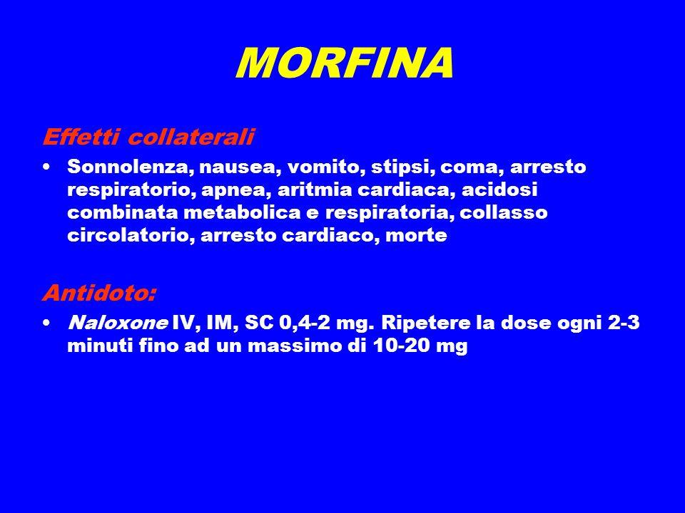 MORFINA Effetti collaterali Antidoto: