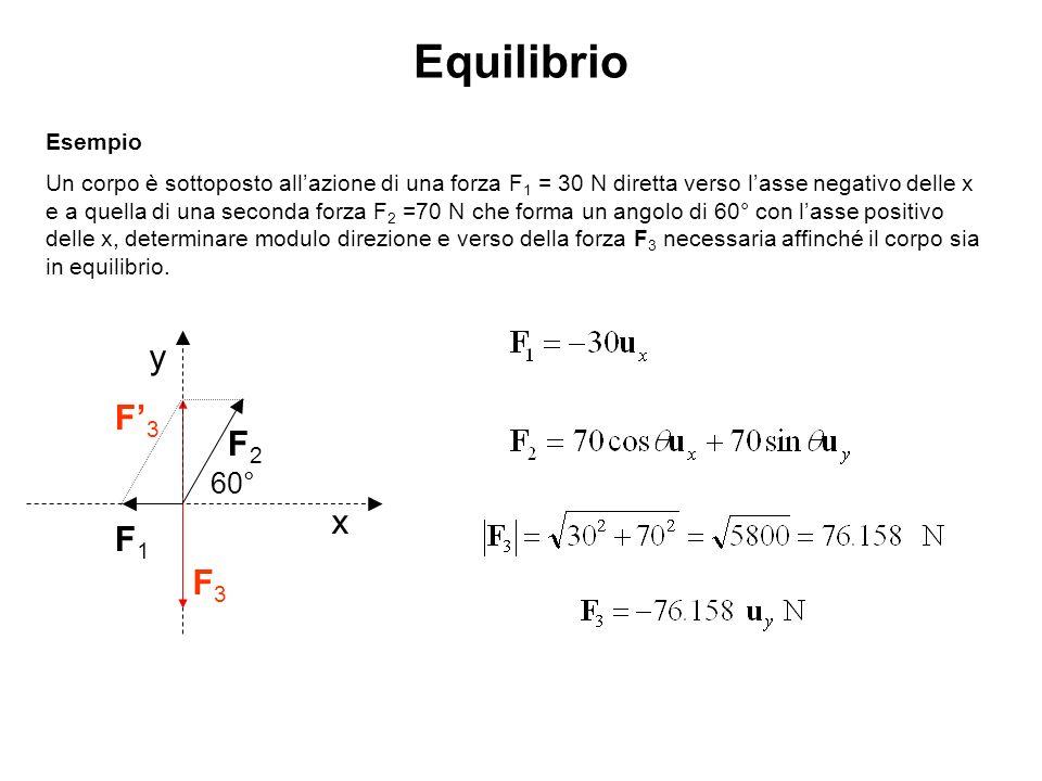 Equilibrio y F'3 F2 x F1 F3 60° Esempio