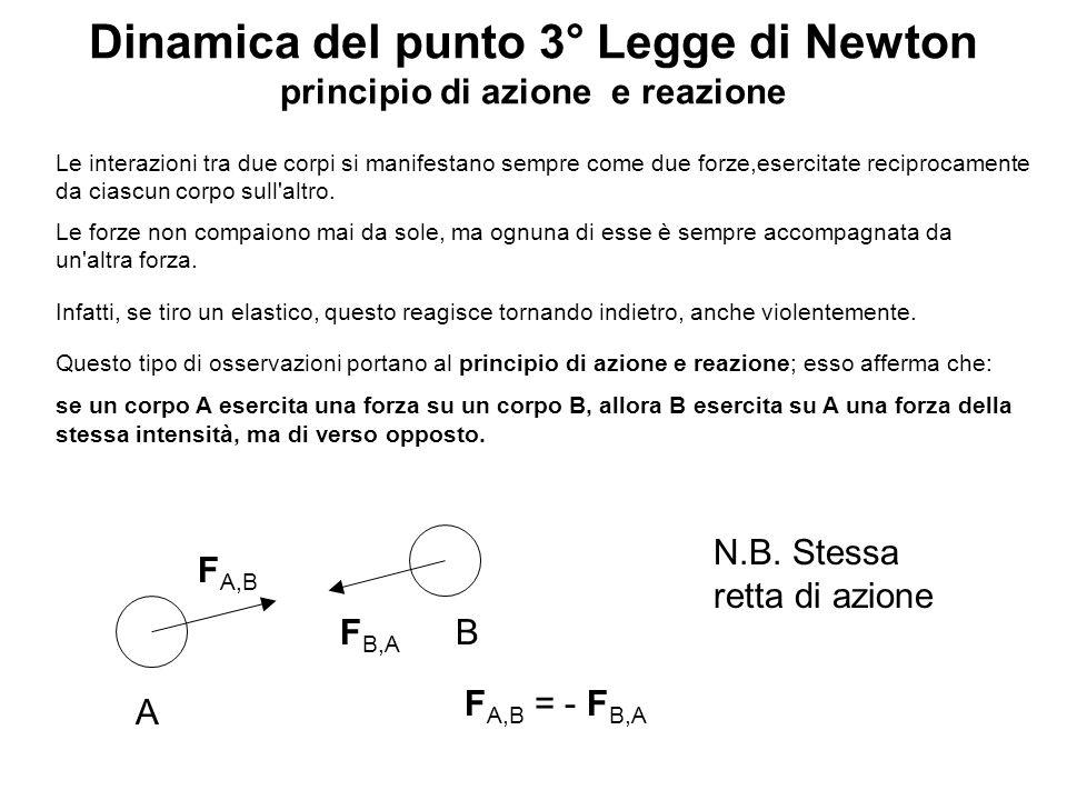 Dinamica del punto 3° Legge di Newton principio di azione e reazione