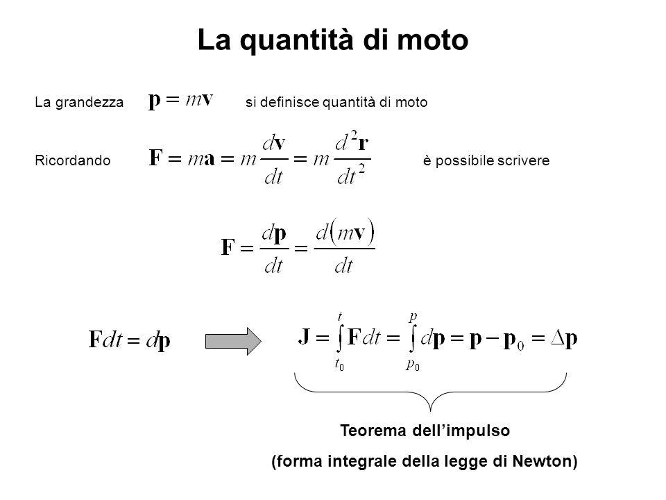 (forma integrale della legge di Newton)