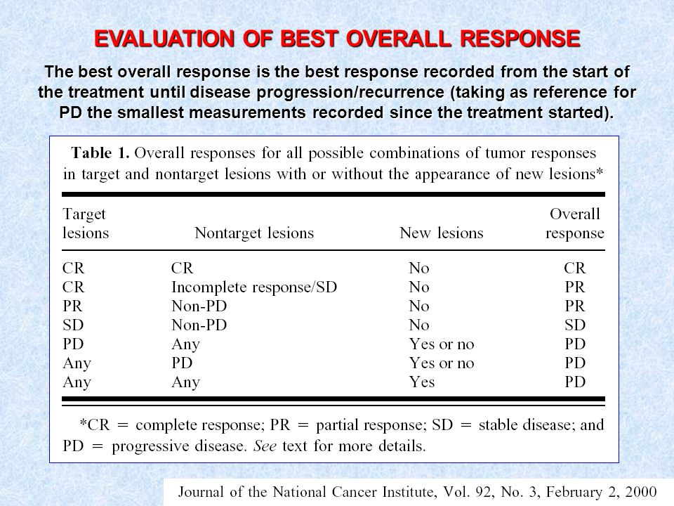 EVALUATION OF BEST OVERALL RESPONSE