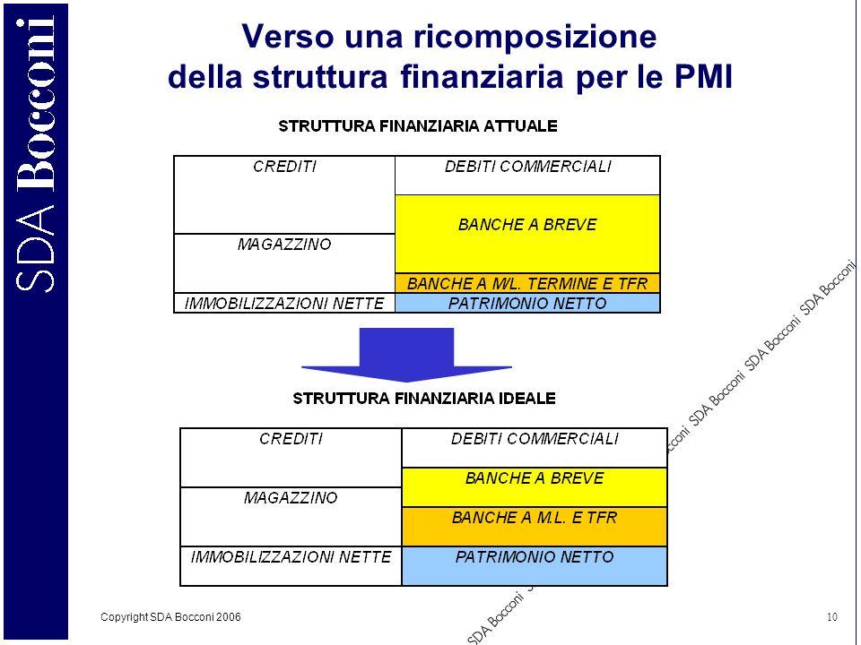 Verso una ricomposizione della struttura finanziaria per le PMI