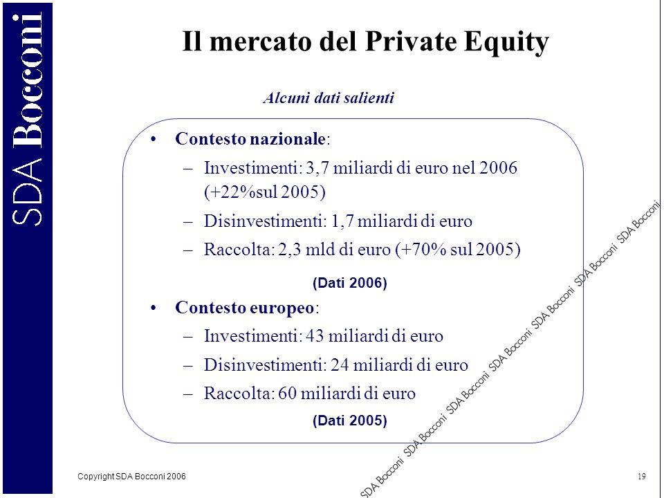 Il mercato del Private Equity