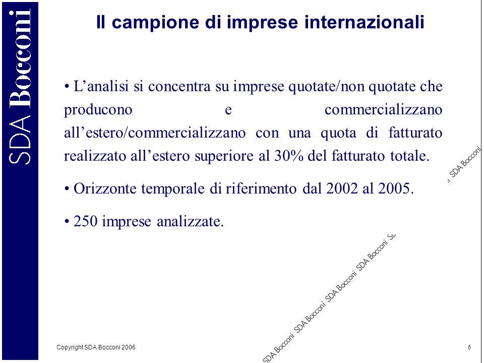 Il campione di imprese internazionali