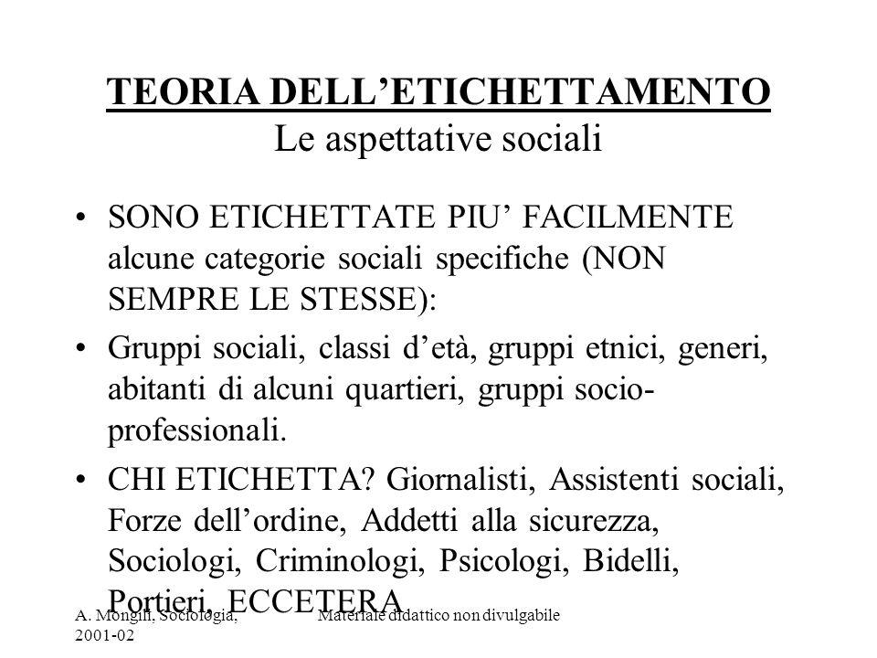 TEORIA DELL'ETICHETTAMENTO Le aspettative sociali