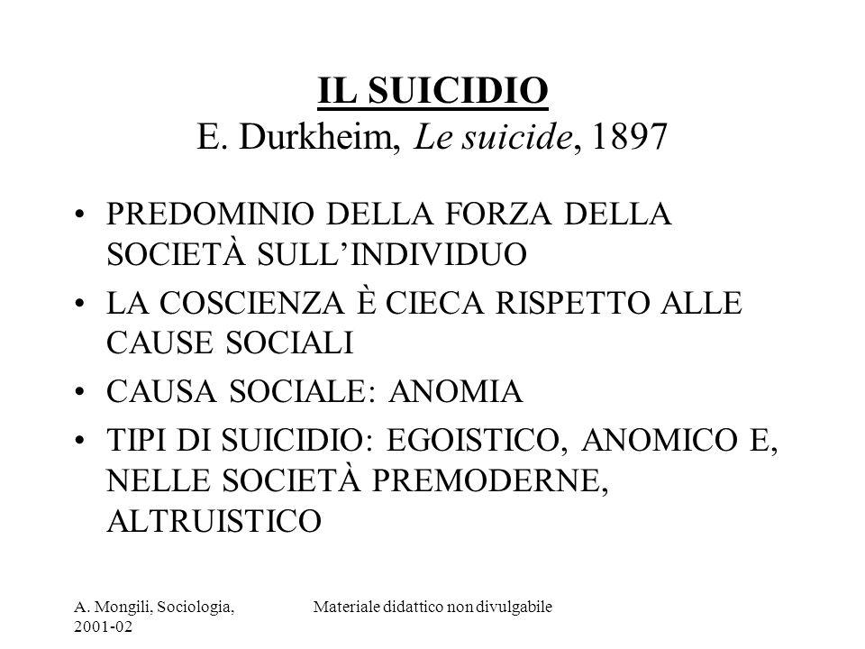 IL SUICIDIO E. Durkheim, Le suicide, 1897