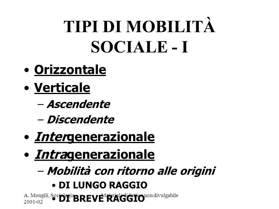 TIPI DI MOBILITÀ SOCIALE - I