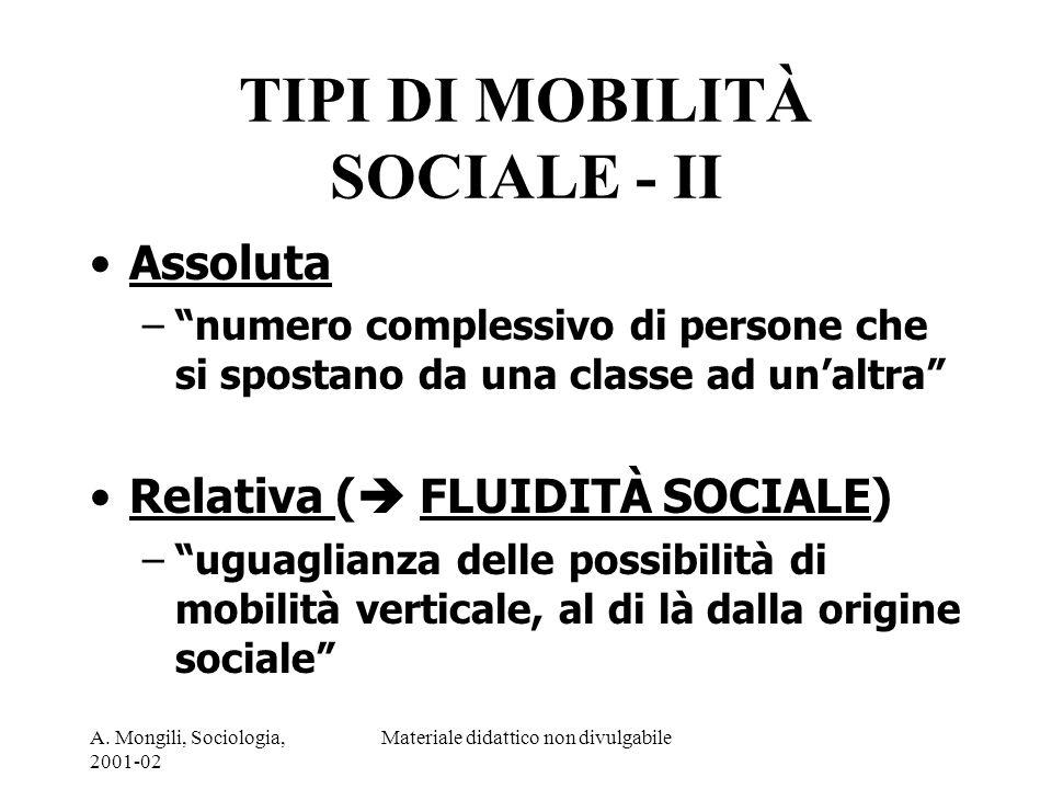 TIPI DI MOBILITÀ SOCIALE - II
