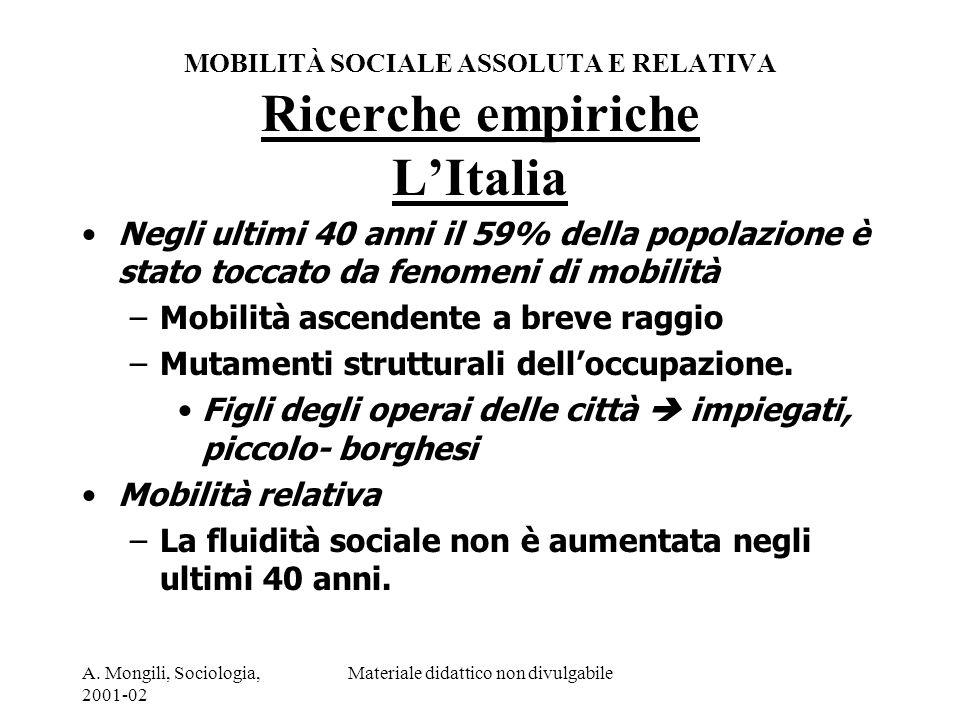 MOBILITÀ SOCIALE ASSOLUTA E RELATIVA Ricerche empiriche L'Italia