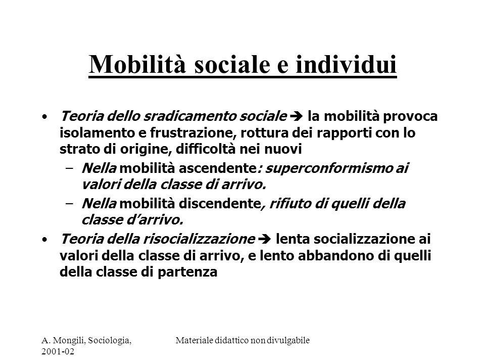 Mobilità sociale e individui