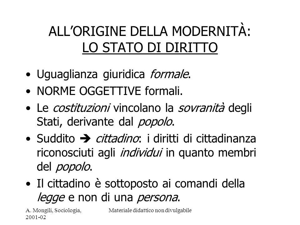 ALL'ORIGINE DELLA MODERNITÀ: LO STATO DI DIRITTO