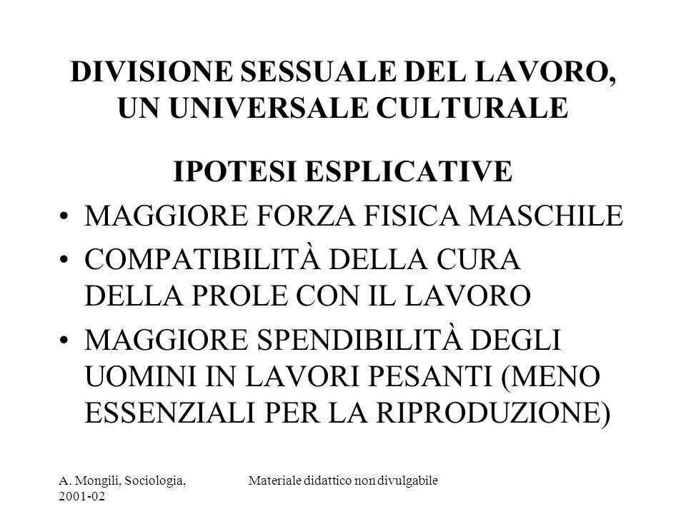 DIVISIONE SESSUALE DEL LAVORO, UN UNIVERSALE CULTURALE