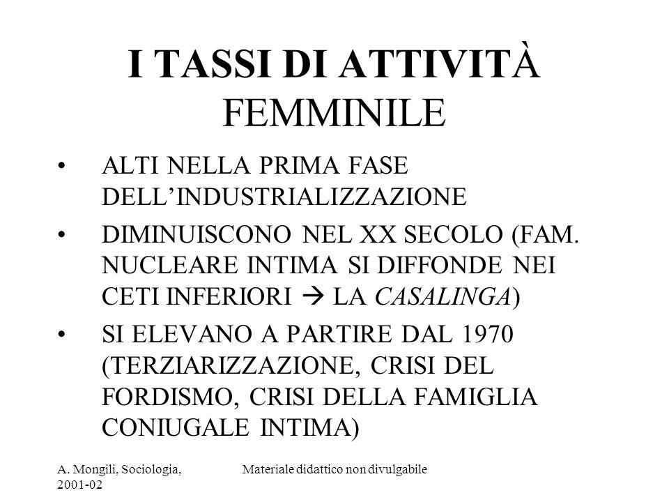 I TASSI DI ATTIVITÀ FEMMINILE