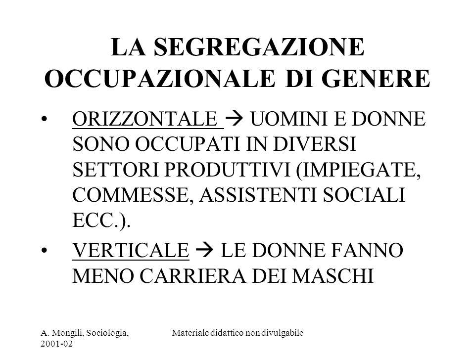 LA SEGREGAZIONE OCCUPAZIONALE DI GENERE