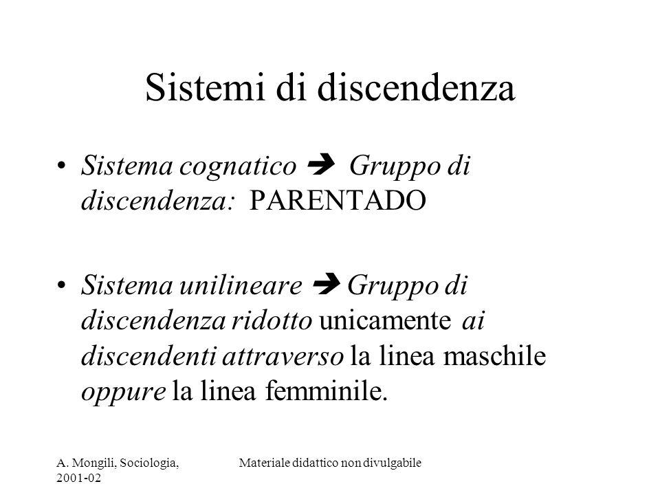 Sistemi di discendenza