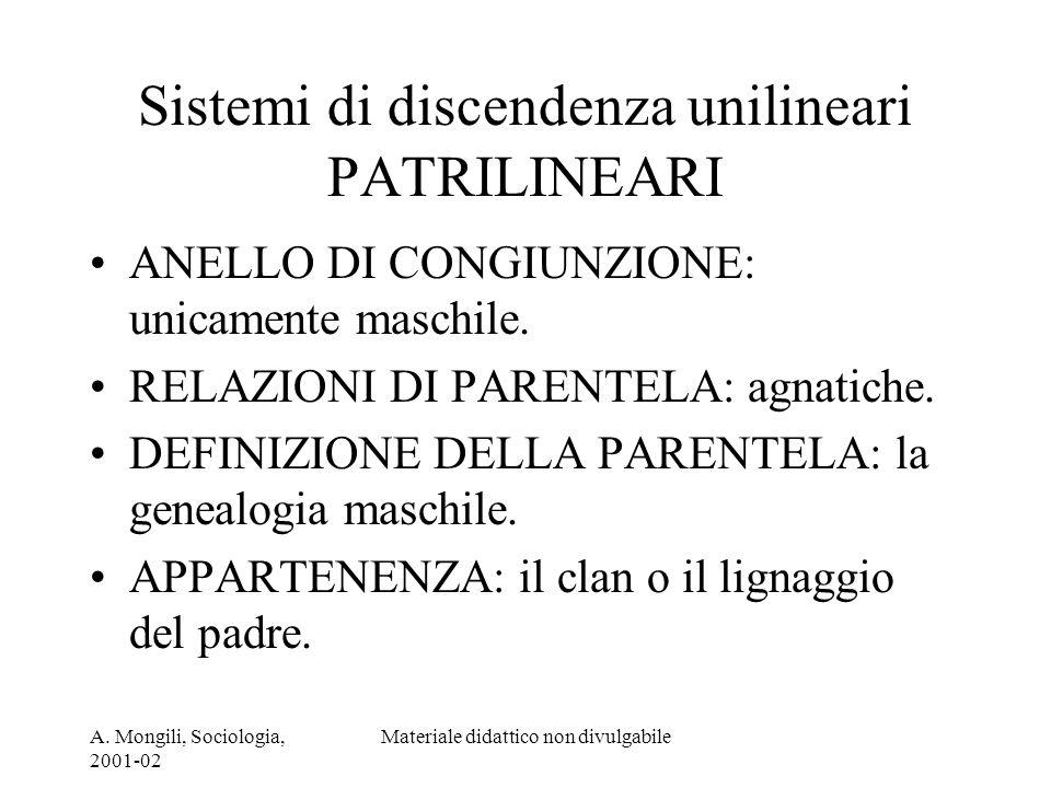 Sistemi di discendenza unilineari PATRILINEARI