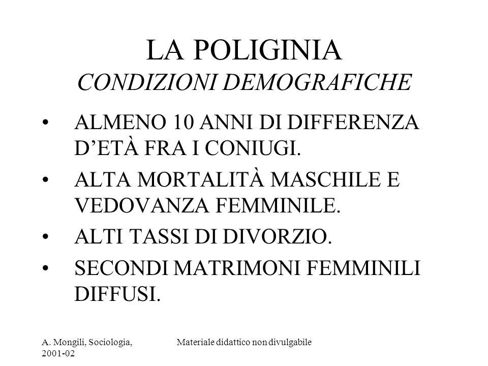 LA POLIGINIA CONDIZIONI DEMOGRAFICHE