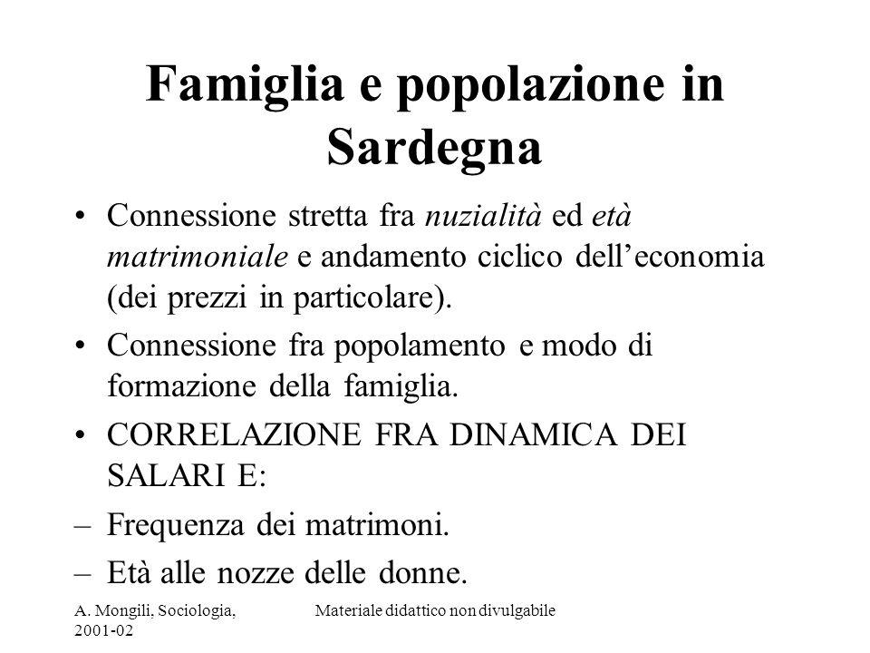 Famiglia e popolazione in Sardegna