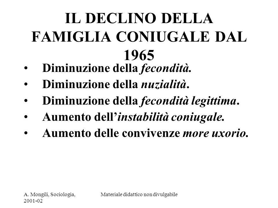 IL DECLINO DELLA FAMIGLIA CONIUGALE DAL 1965