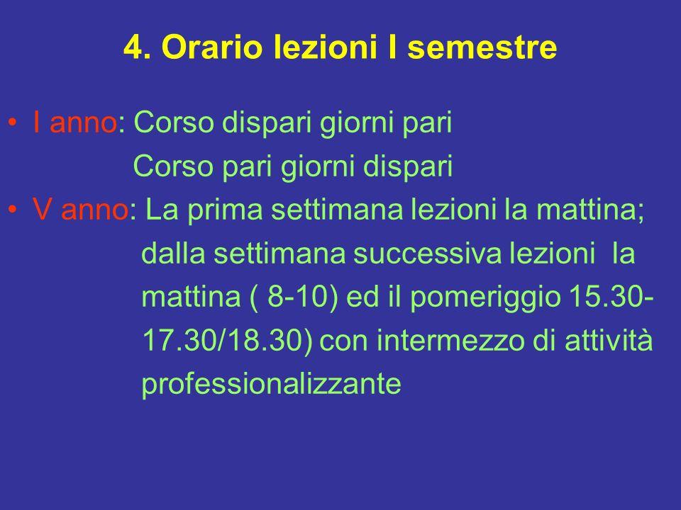 4. Orario lezioni I semestre
