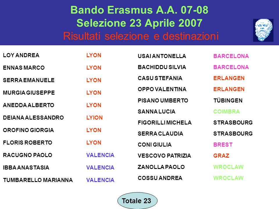 Bando Erasmus A.A. 07-08 Selezione 23 Aprile 2007 Risultati selezione e destinazioni