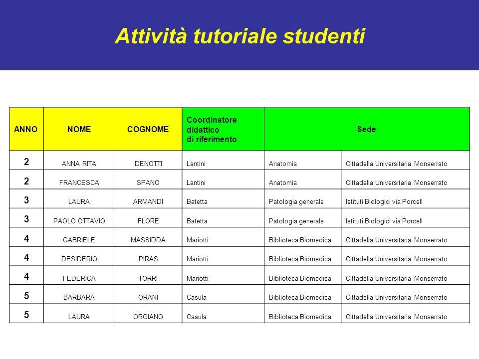 Attività tutoriale studenti