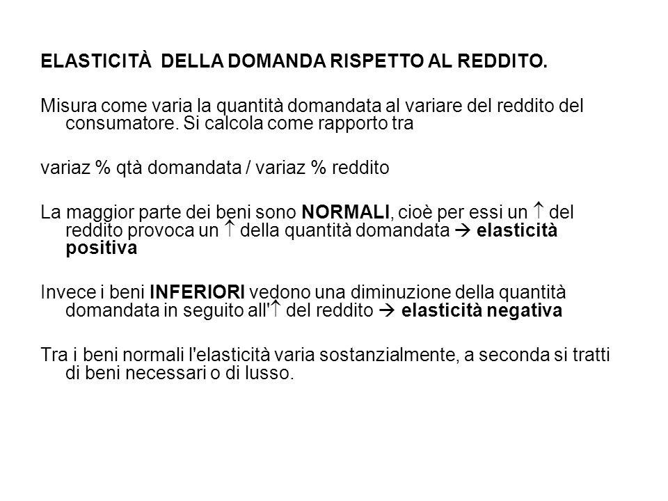 ELASTICITÀ DELLA DOMANDA RISPETTO AL REDDITO.