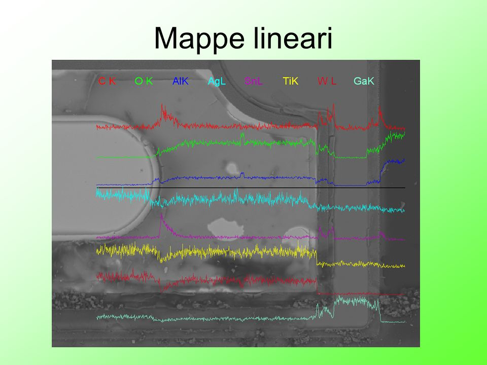 Mappe lineari