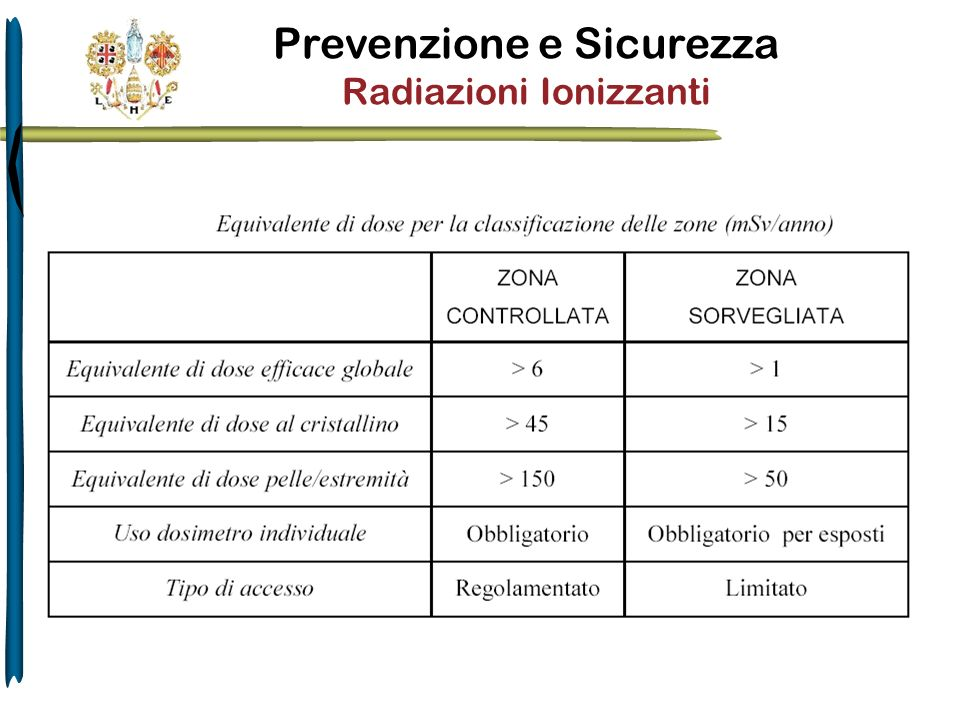 Prevenzione e Sicurezza Radiazioni Ionizzanti