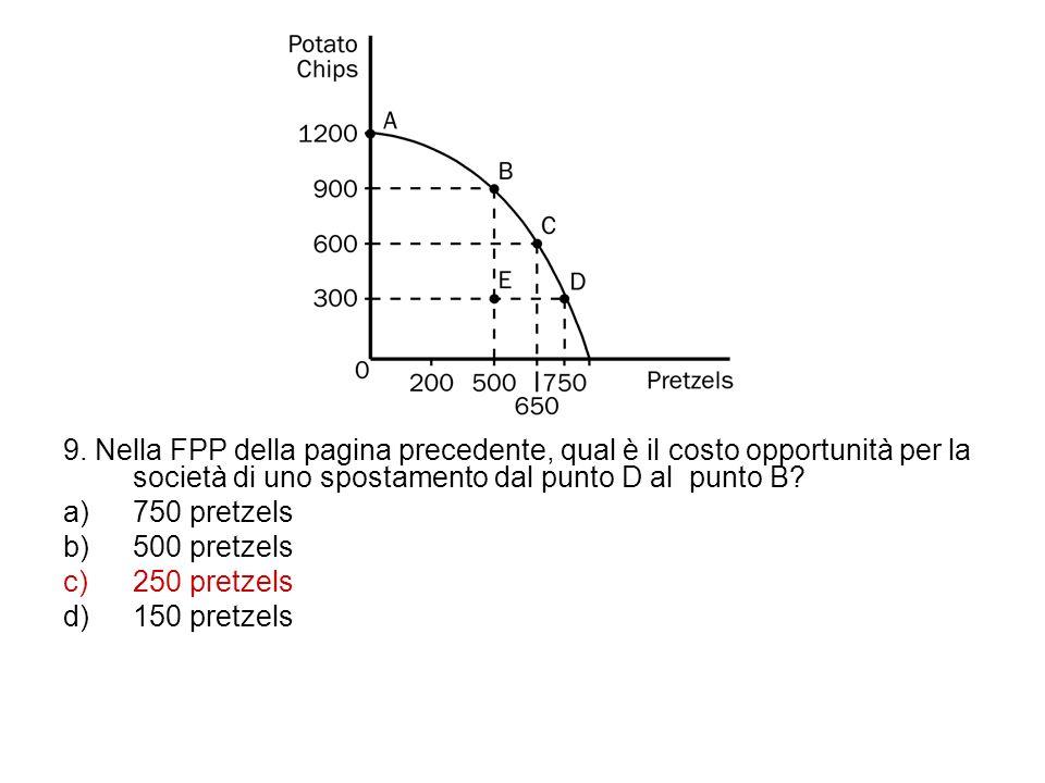 9. Nella FPP della pagina precedente, qual è il costo opportunità per la società di uno spostamento dal punto D al punto B